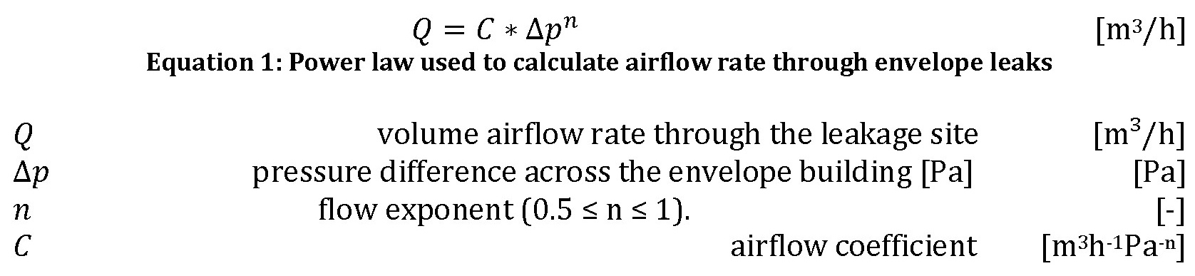relationship between air pressure and flow rate